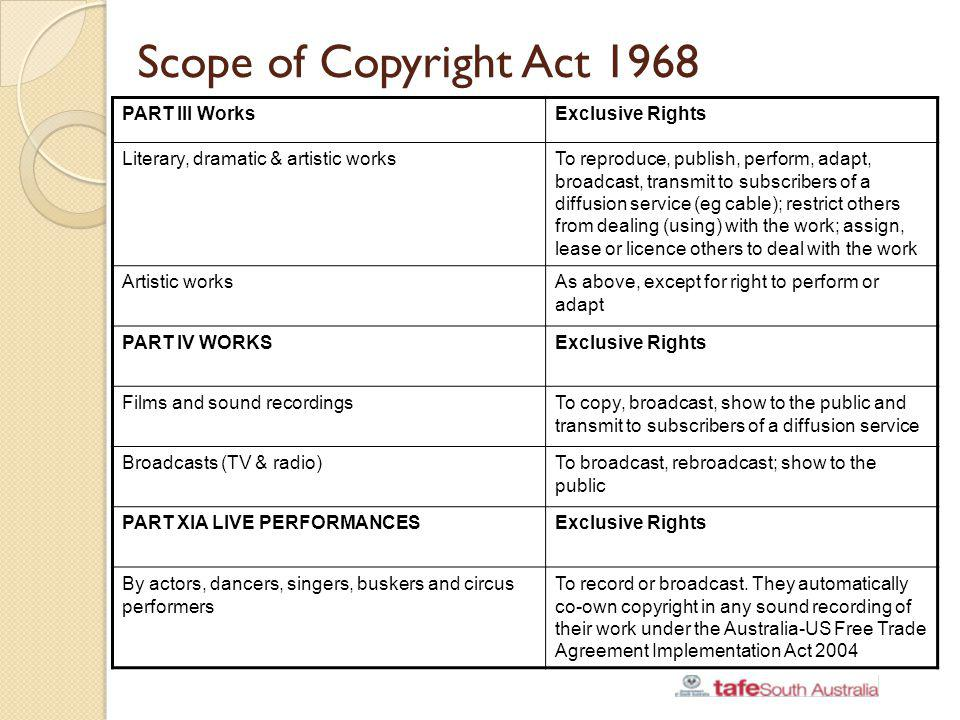 Scope of Copyright Act 1968 PART III Works Exclusive Rights