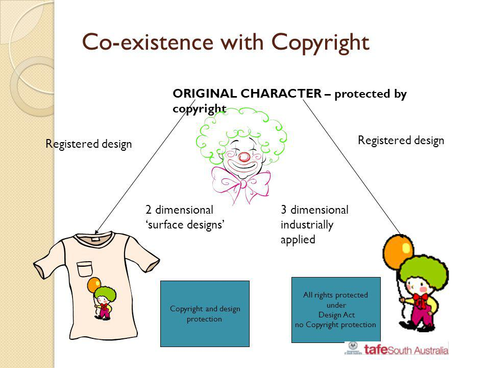 Co-existence with Copyright