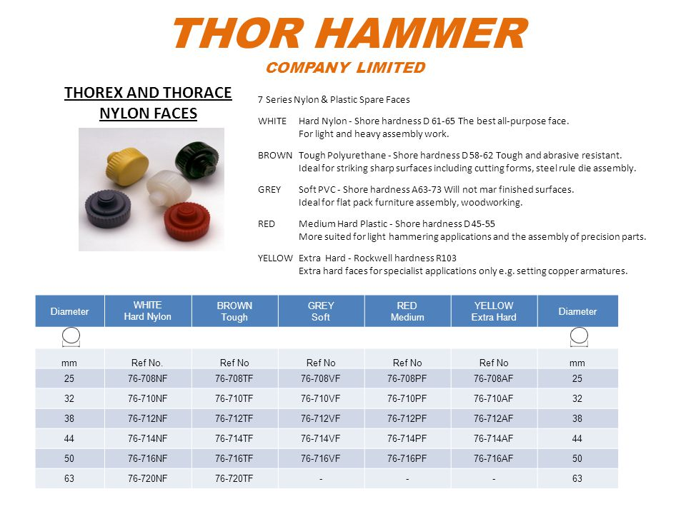 THOR HAMMER COMPANY LIMITED