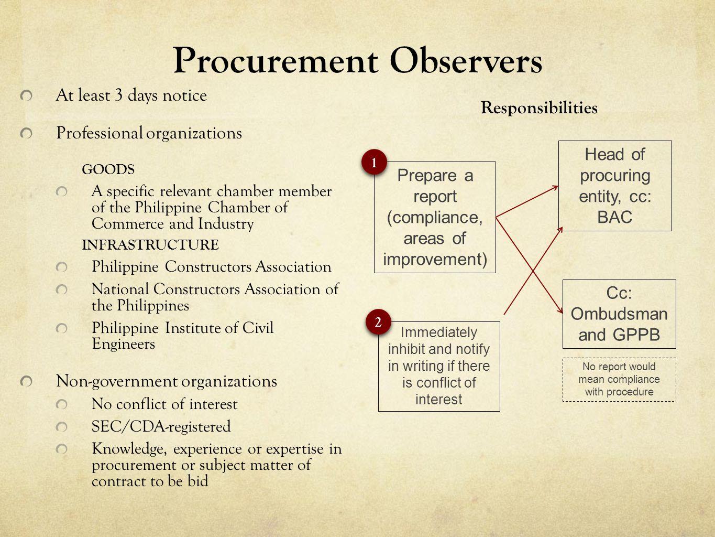 Procurement Observers