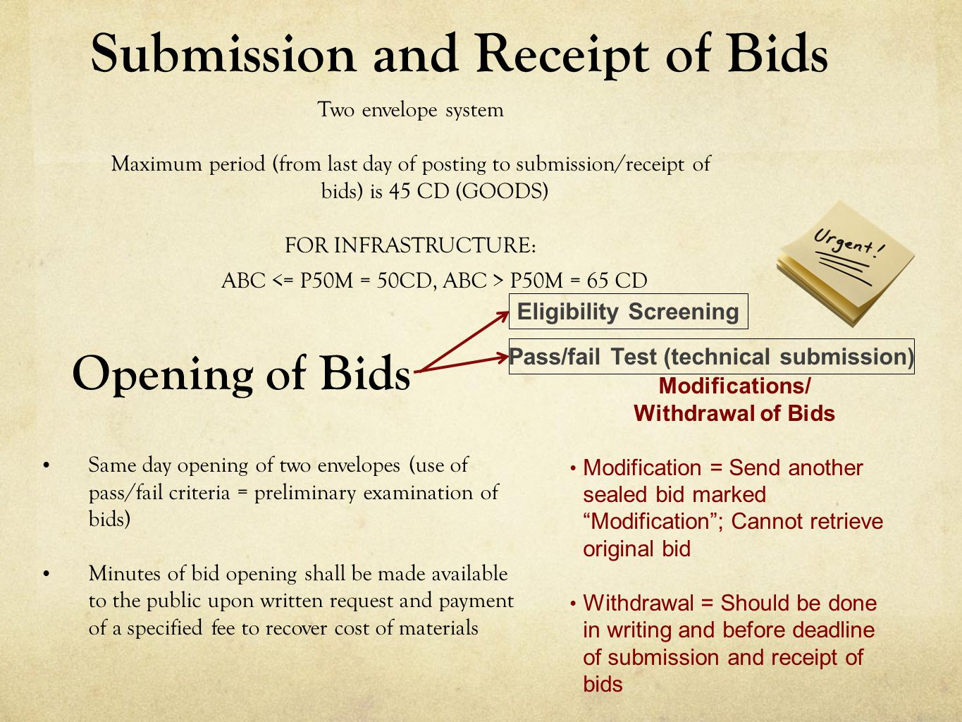 Submission and Receipt of Bids