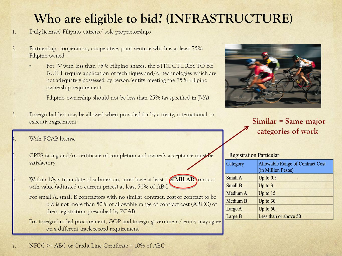 Who are eligible to bid (INFRASTRUCTURE)