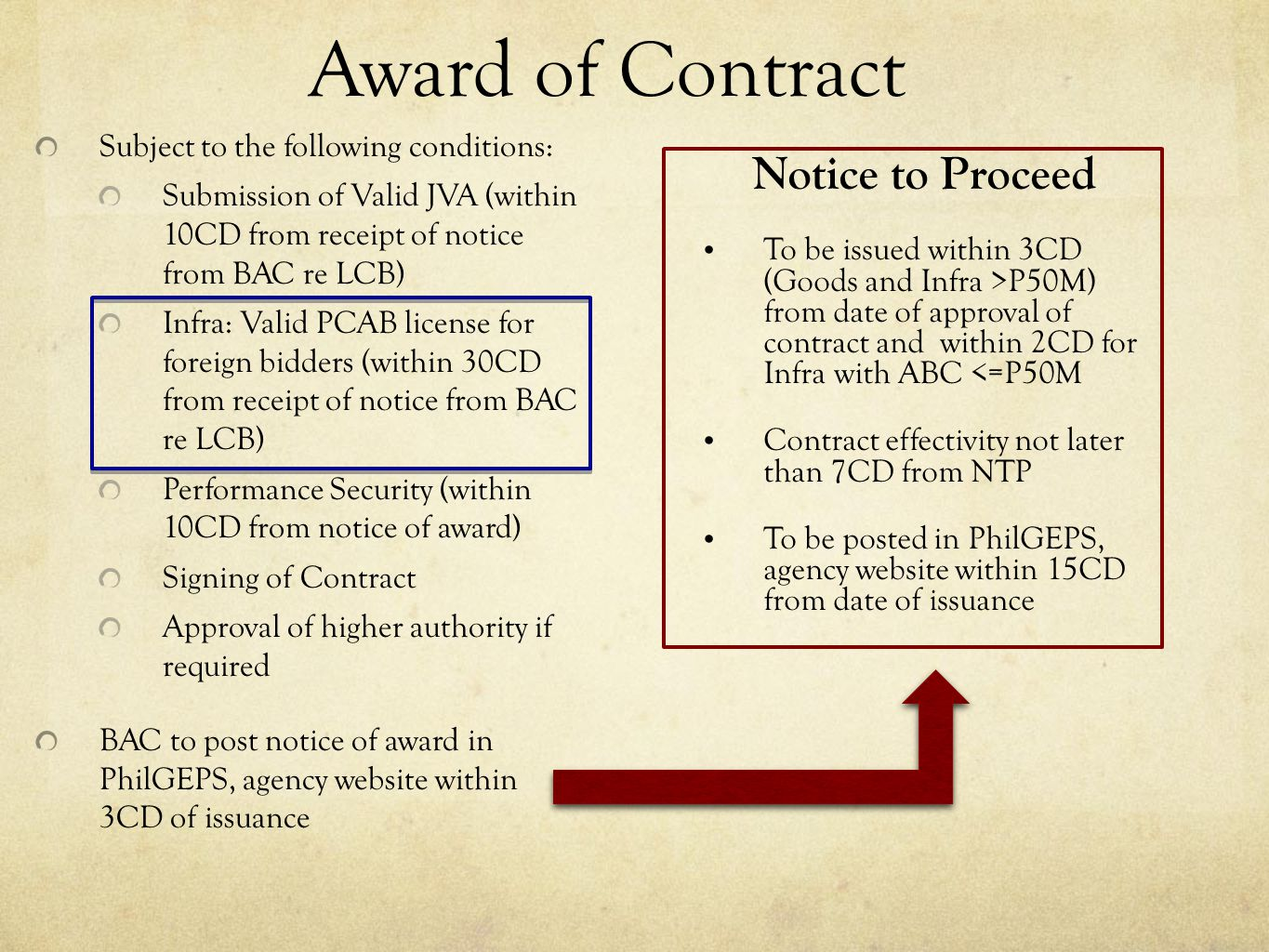 Award of Contract Notice to Proceed