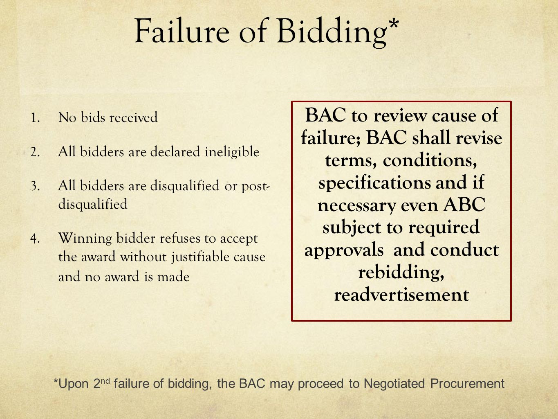 Failure of Bidding*