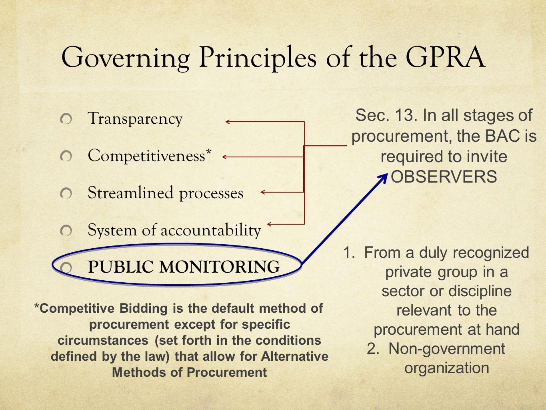 Governing Principles of the GPRA
