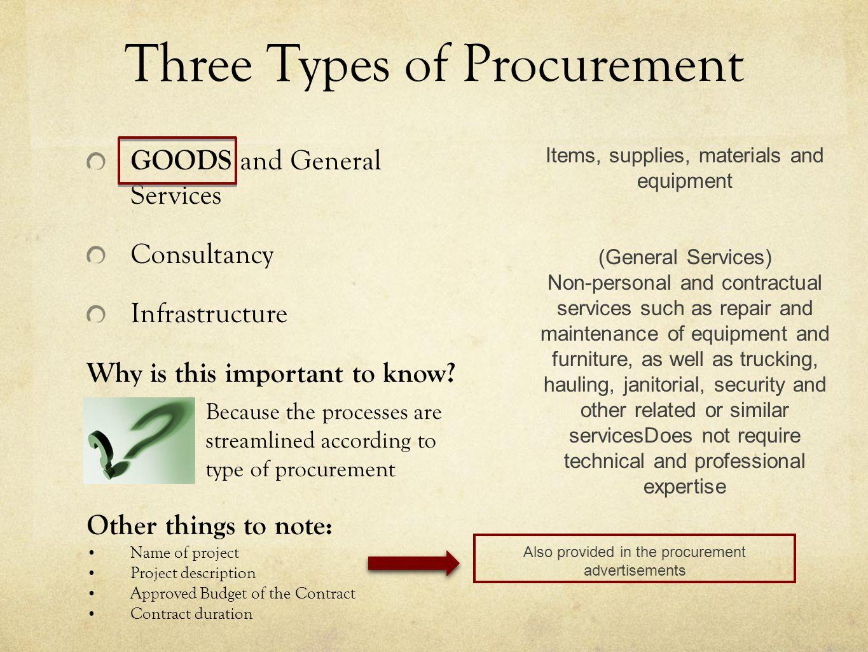 Three Types of Procurement