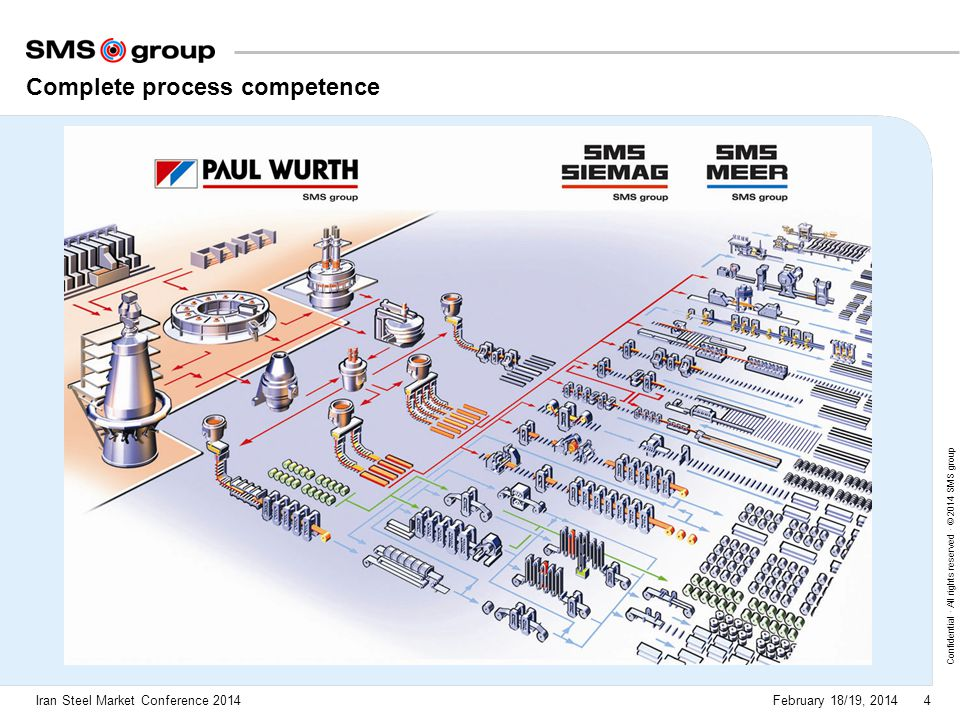 Complete process competence