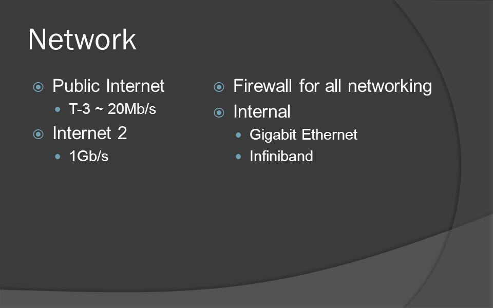 Network Public Internet Internet 2 Firewall for all networking