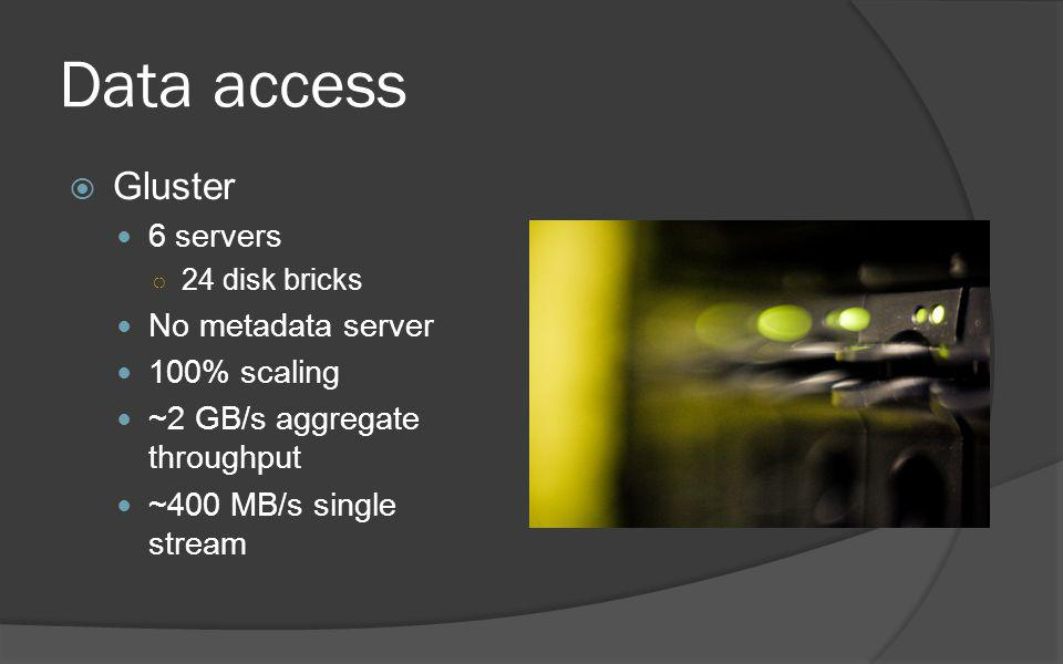 Data access Gluster 6 servers No metadata server 100% scaling