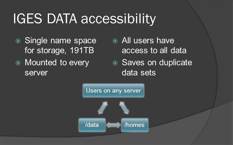 IGES DATA accessibility