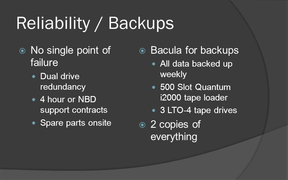 Reliability / Backups No single point of failure Bacula for backups