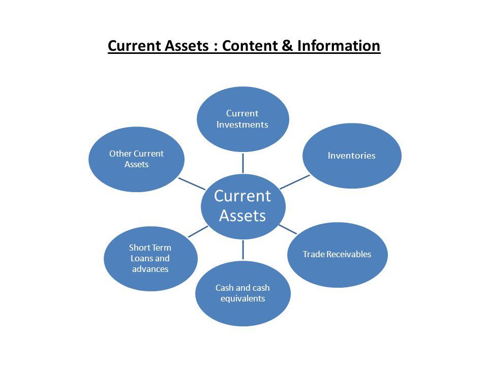 Current Assets : Content & Information