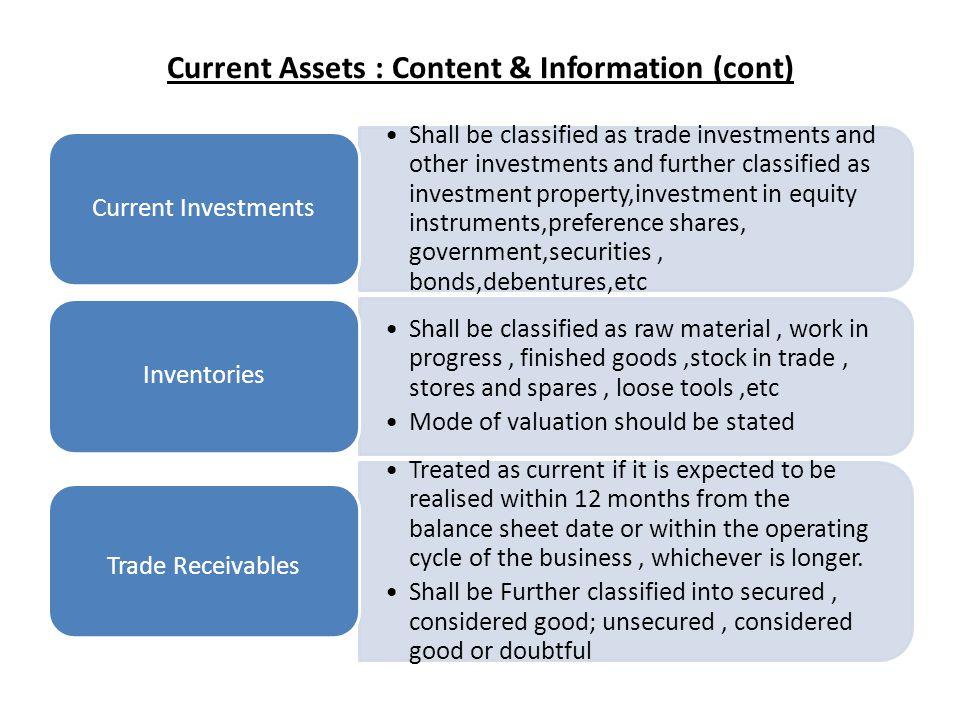 Current Assets : Content & Information (cont)