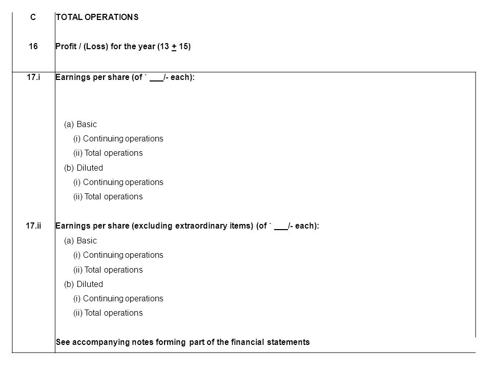 C TOTAL OPERATIONS. 16. Profit / (Loss) for the year (13 + 15) 17.i. Earnings per share (of ` ___/- each):