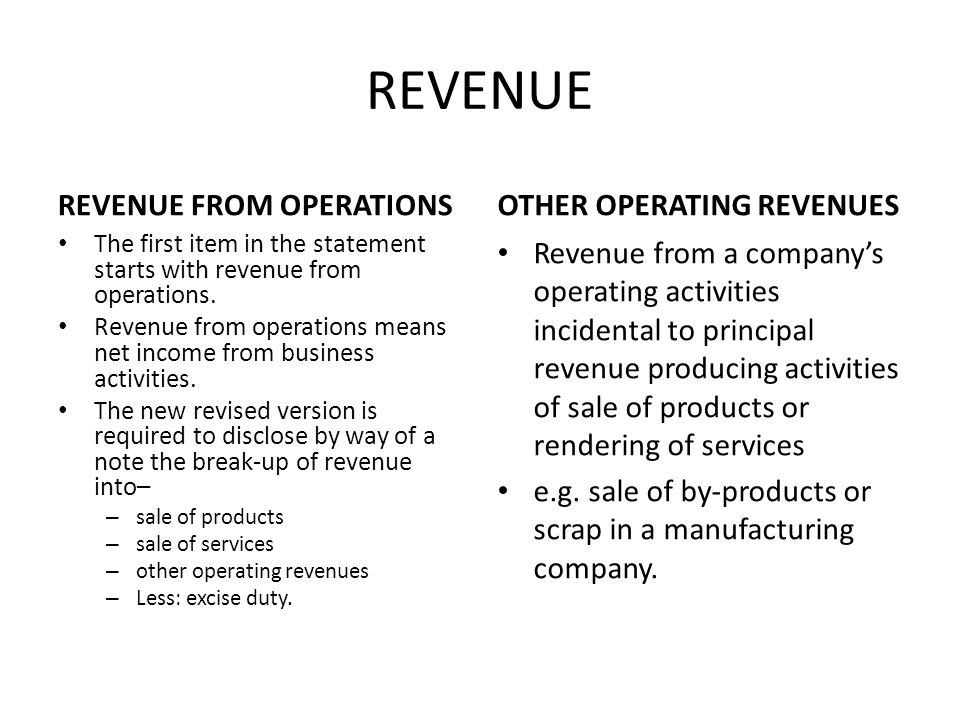 REVENUE REVENUE FROM OPERATIONS OTHER OPERATING REVENUES