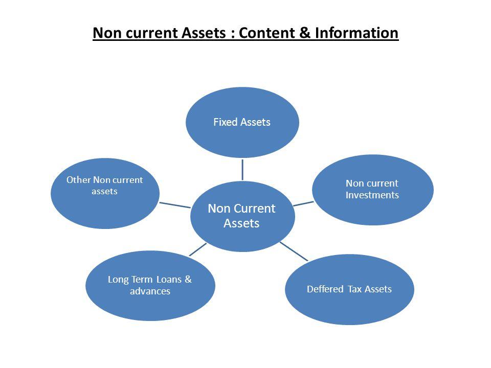Non current Assets : Content & Information