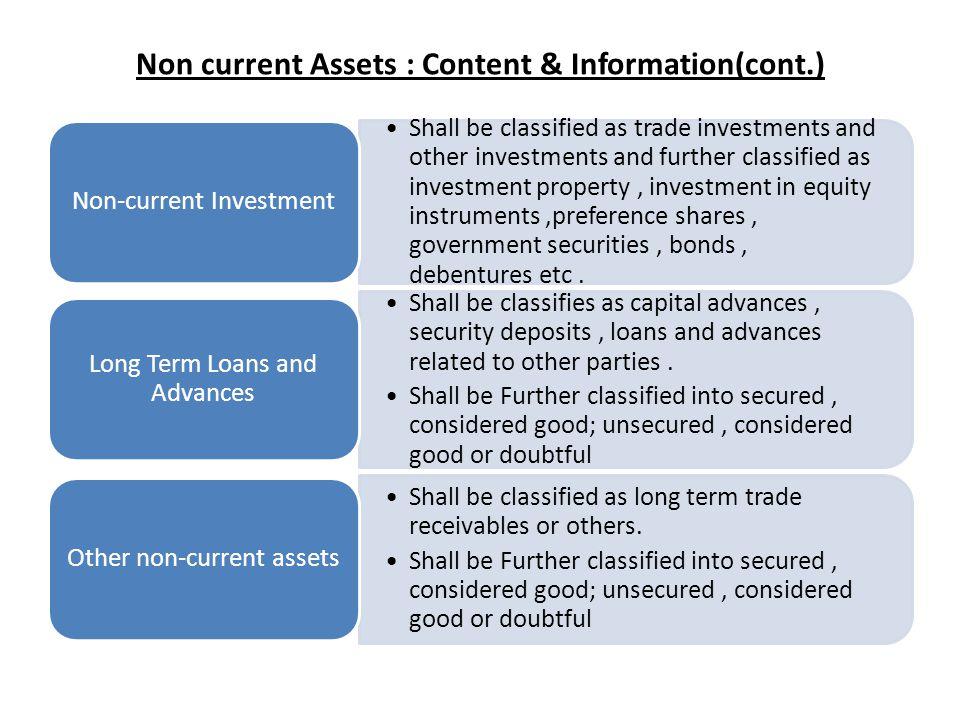Non current Assets : Content & Information(cont.)
