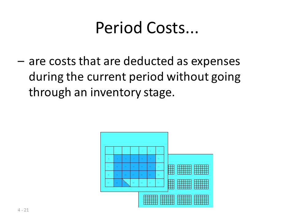 Period Costs...