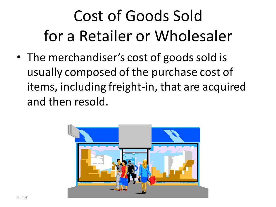 Cost of Goods Sold for a Retailer or Wholesaler