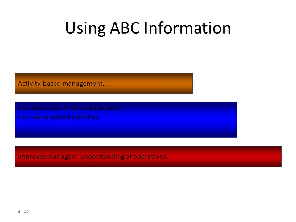 Using ABC Information Activity-based management…