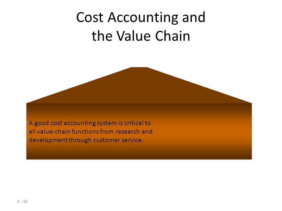 Cost Accounting and the Value Chain