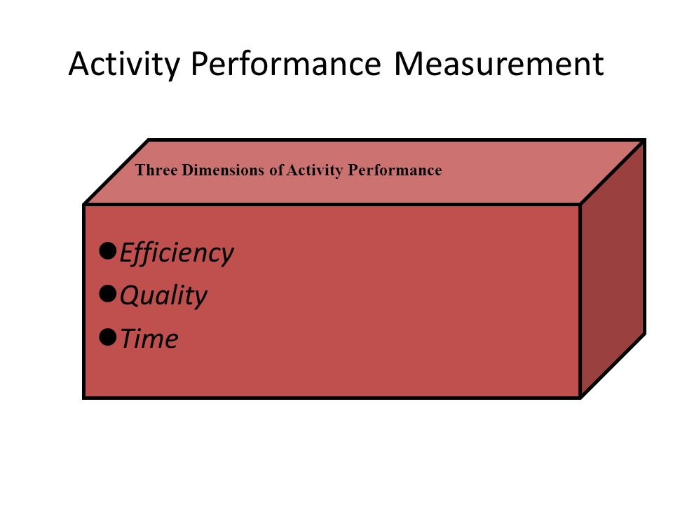 Activity Performance Measurement