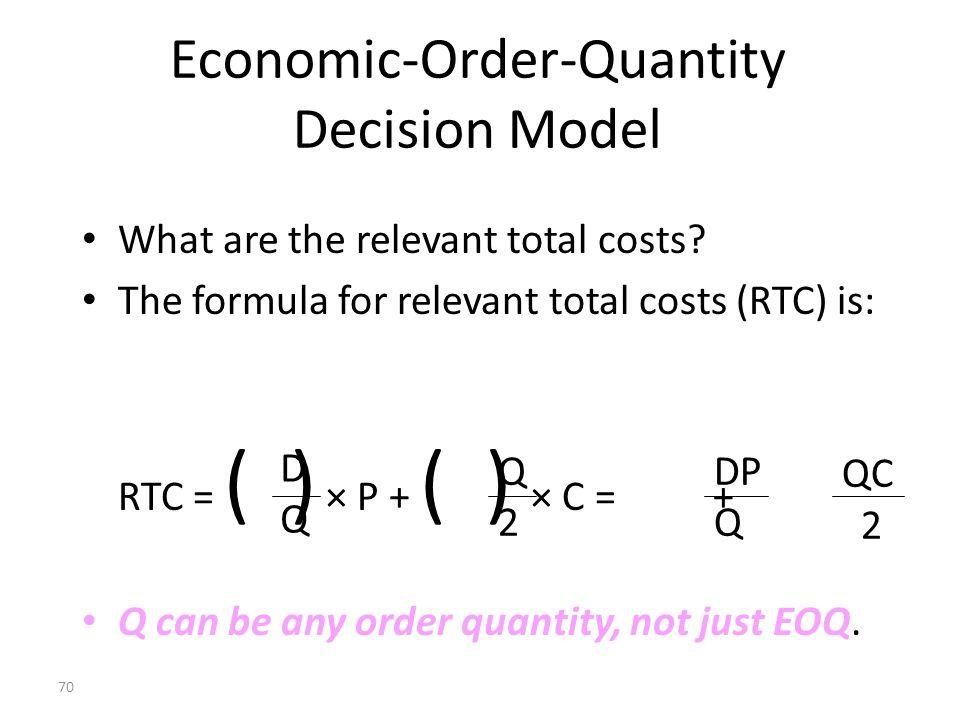 Economic-Order-Quantity Decision Model
