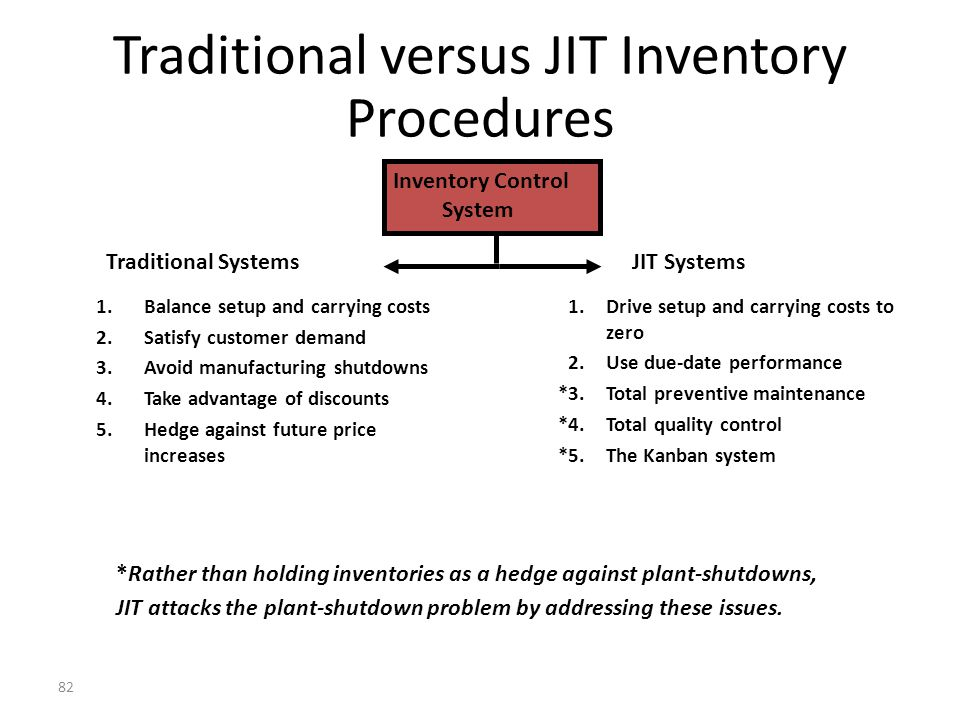Traditional versus JIT Inventory Procedures