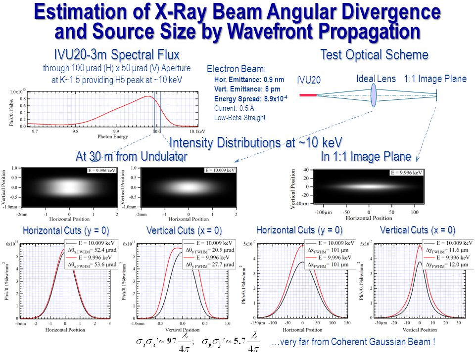 Estimation of X-Ray Beam Angular Divergence and Source Size by Wavefront Propagation