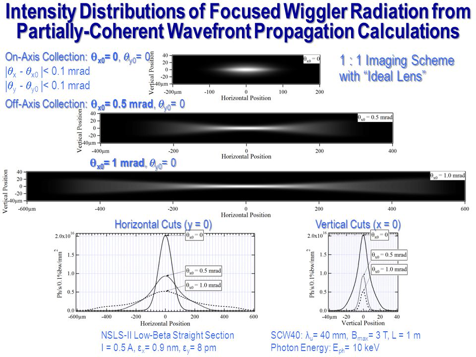Intensity Distributions of Focused Wiggler Radiation from Partially-Coherent Wavefront Propagation Calculations