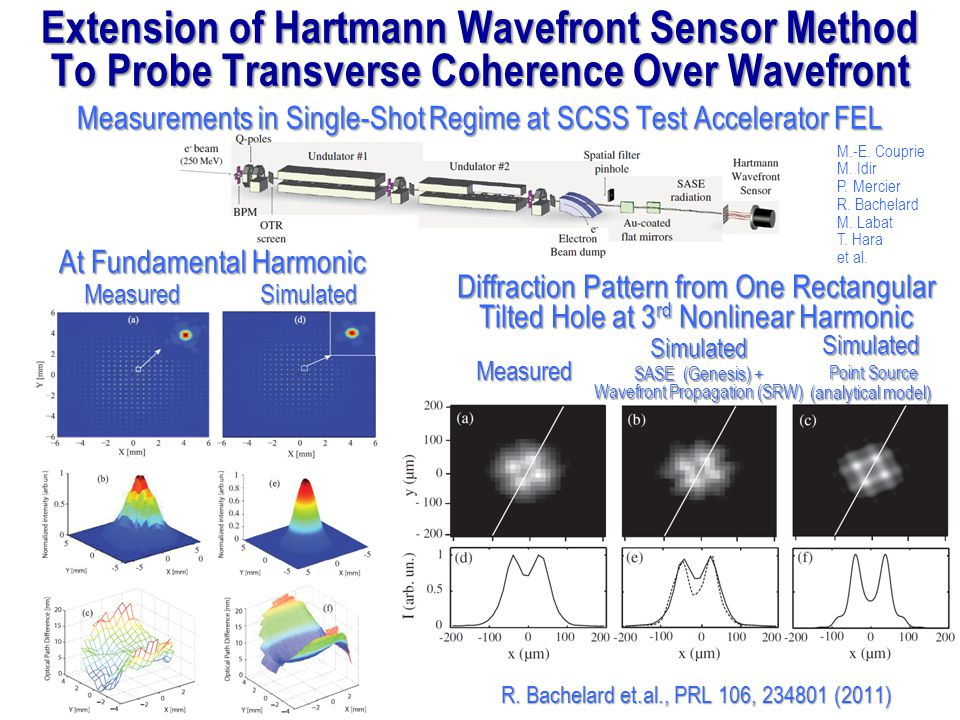 Extension of Hartmann Wavefront Sensor Method To Probe Transverse Coherence Over Wavefront