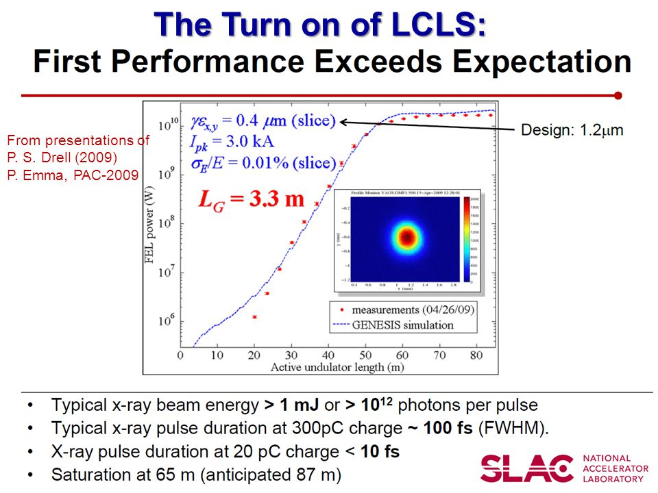 The Turn on of LCLS: From presentations of P. S. Drell (2009)