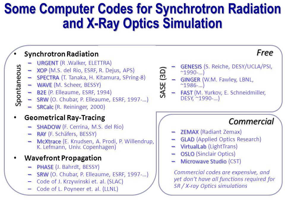 Some Computer Codes for Synchrotron Radiation and X-Ray Optics Simulation