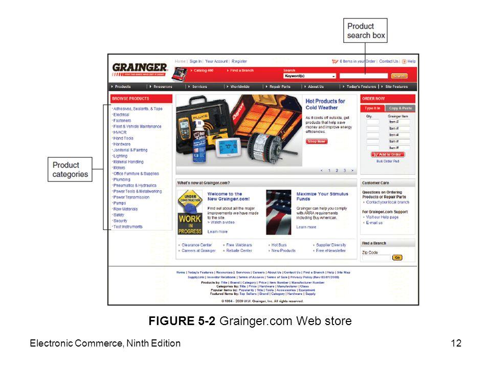 FIGURE 5-2 Grainger.com Web store