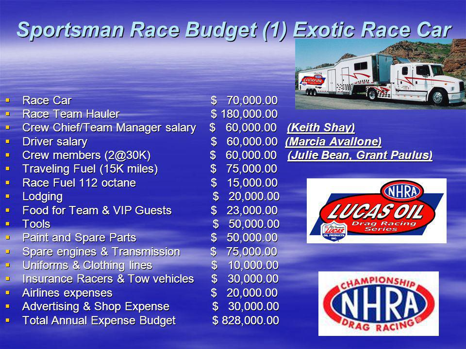 Sportsman Race Budget (1) Exotic Race Car