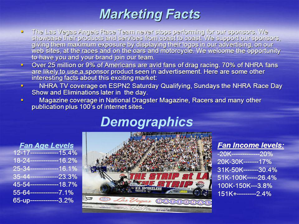 Marketing Facts Demographics Fan Age Levels Fan Income levels: