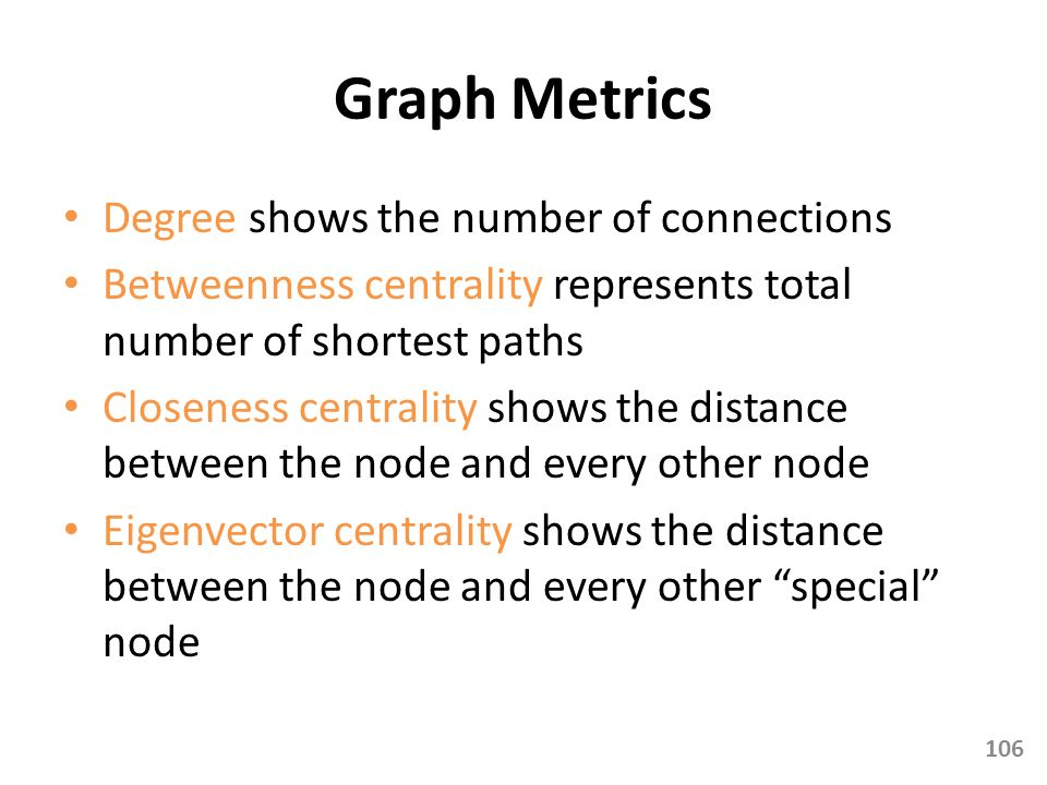Graph Metrics Degree shows the number of connections