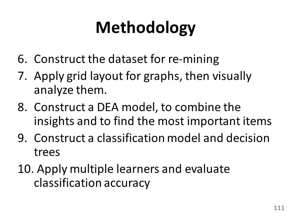 Methodology 6. Construct the dataset for re-mining