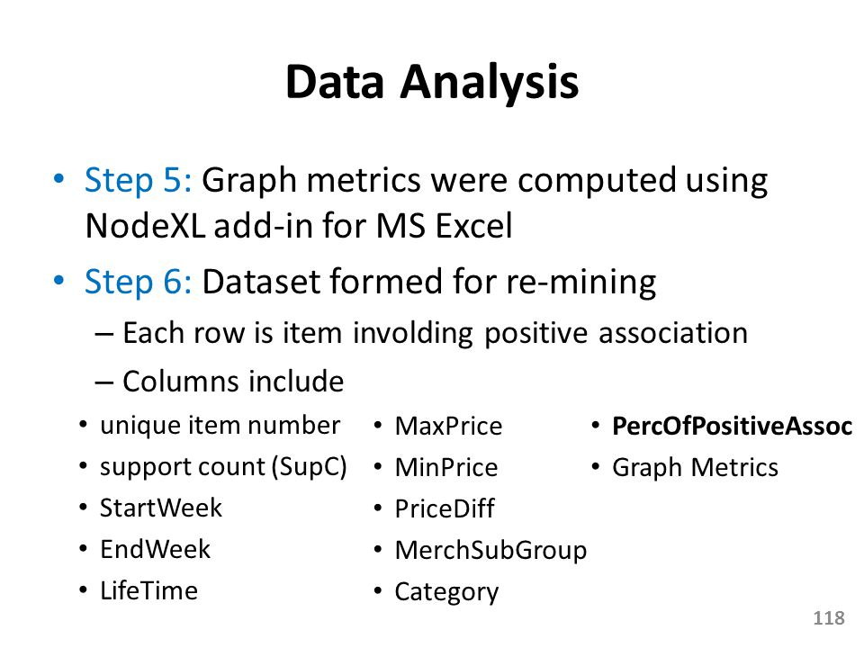 Data Analysis Step 5: Graph metrics were computed using NodeXL add-in for MS Excel. Step 6: Dataset formed for re-mining.