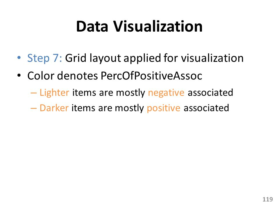 Data Visualization Step 7: Grid layout applied for visualization