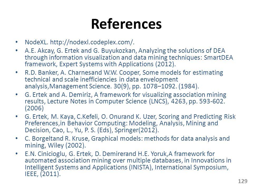 References NodeXL. http://nodexl.codeplex.com/.