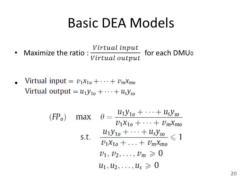 Basic DEA Models Maximize the ratio : 𝑉𝑖𝑟𝑡𝑢𝑎𝑙 𝑖𝑛𝑝𝑢𝑡 𝑉𝑖𝑟𝑡𝑢𝑎𝑙 𝑜𝑢𝑡𝑝𝑢𝑡 for each DMU0
