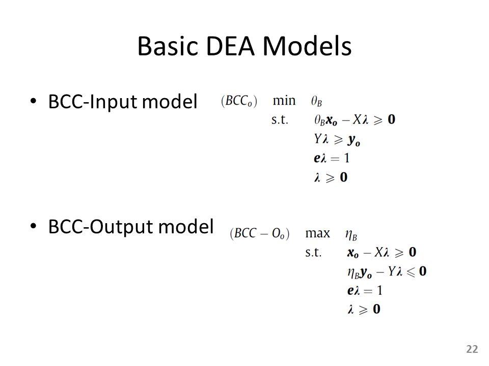 Basic DEA Models BCC-Input model BCC-Output model