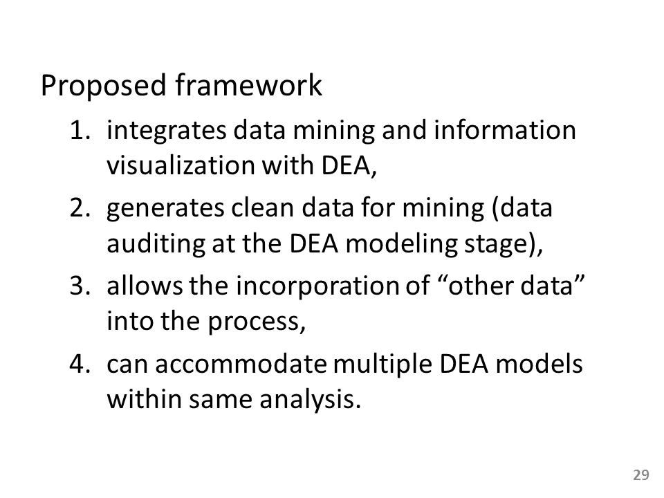 Proposed framework integrates data mining and information visualization with DEA,