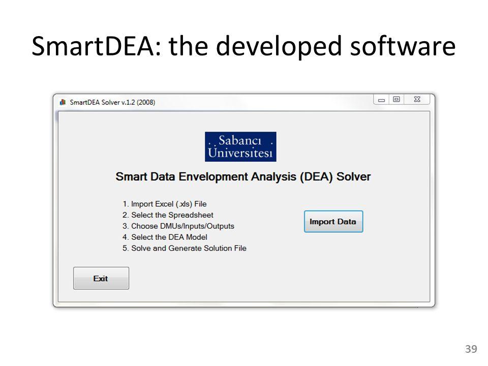 SmartDEA: the developed software