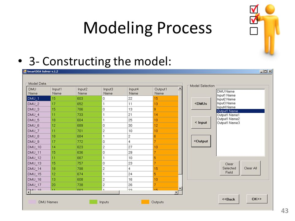 Modeling Process 3- Constructing the model: