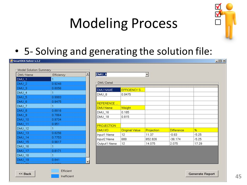Modeling Process 5- Solving and generating the solution file: