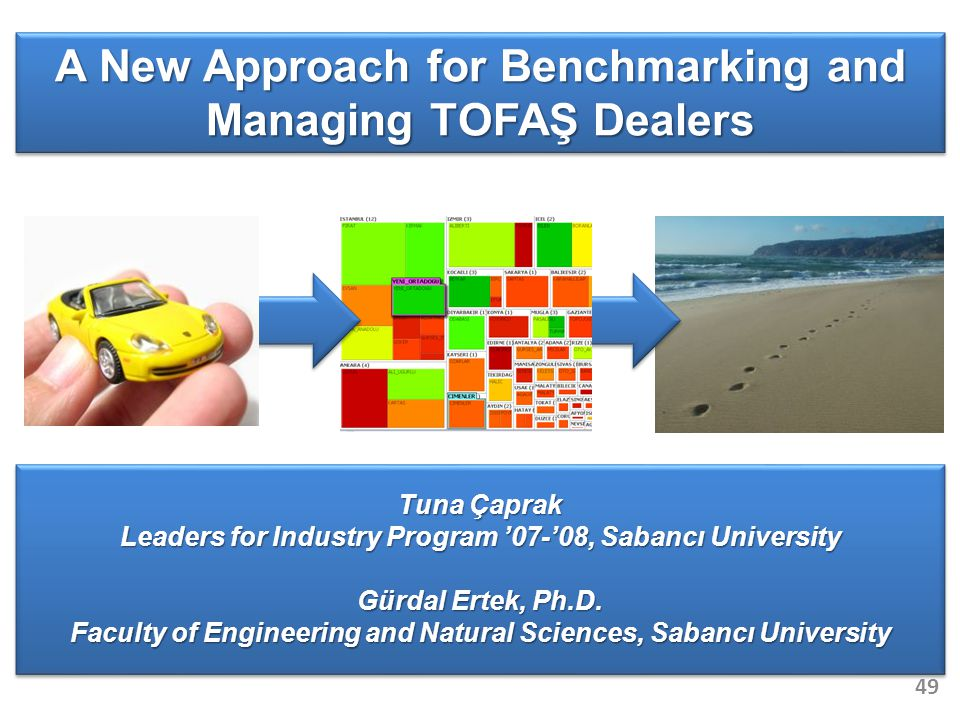 A New Approach for Benchmarking and Managing TOFAŞ Dealers