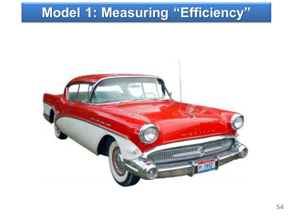 Model 1: Measuring Efficiency