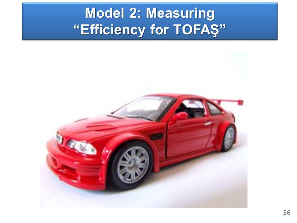 Model 2: Measuring Efficiency for TOFAŞ